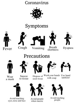 Coranavirus Symptoms and Precautions Banner